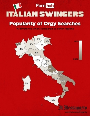 POPULARITY OF ORGY SEARCHES ITALY